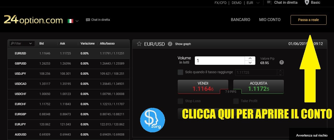 piattaforma trading 24option