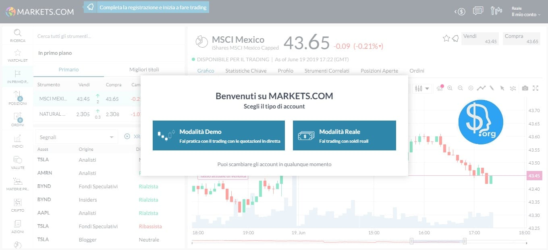 markets.com demo e reale