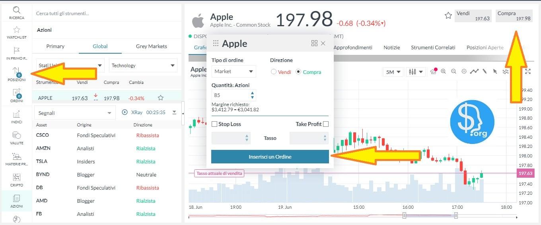 Markets.com trading