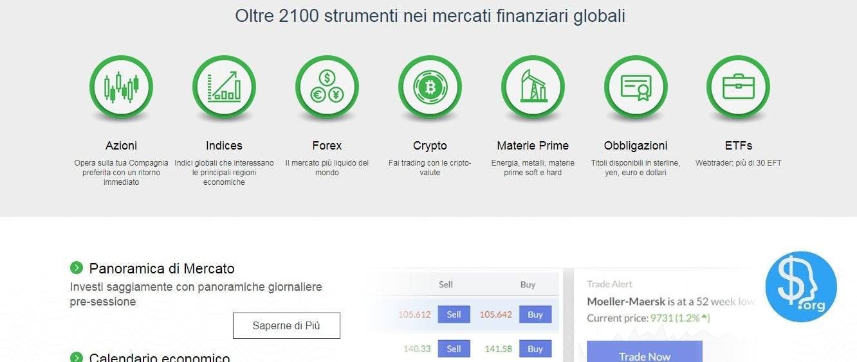 trade.com strumenti
