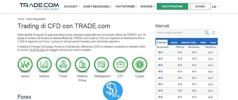 strumenti trade.com