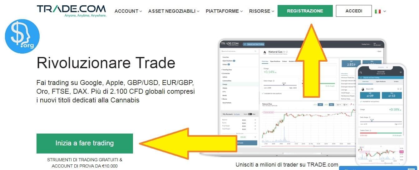 trade.com apertura conto