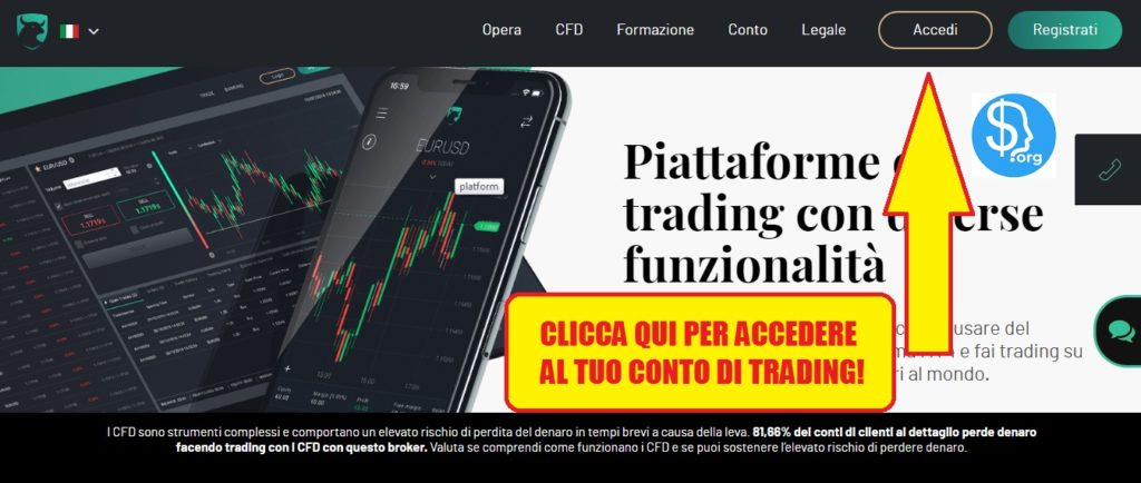 Login alla piattaforma trading di Investous