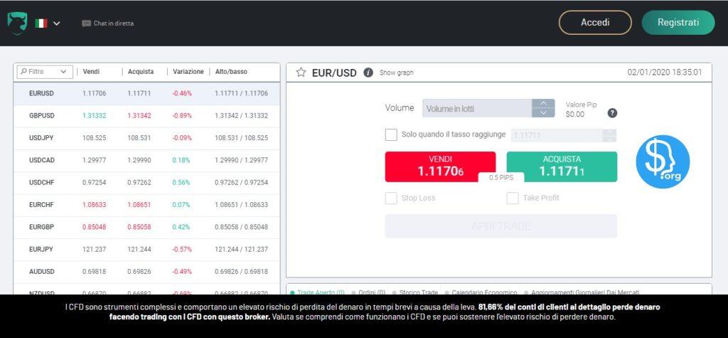piattaforma trading di Investous