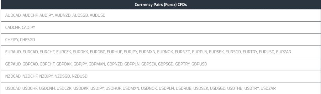 mercati offerti da fp markets