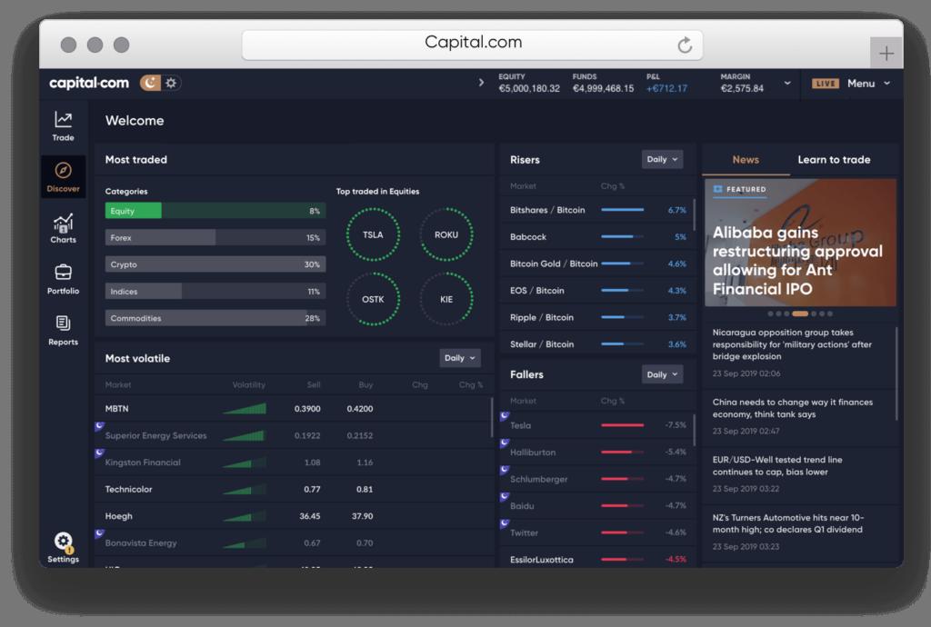 L'ottima piattaforma web di Capital.com