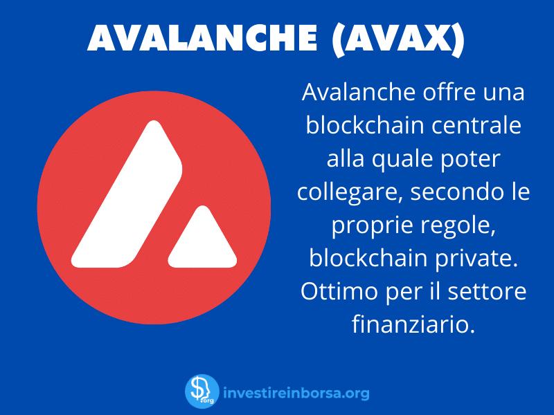 Scheda riassuntiva Avalanche - a cura di InvestireInBorsa.org