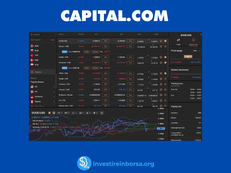 Capital.com - broker per criptovalute emergenti