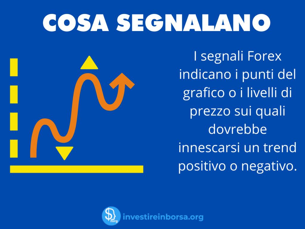 Cosa segnalano i segnali - infografica di InvestireInborsa.org
