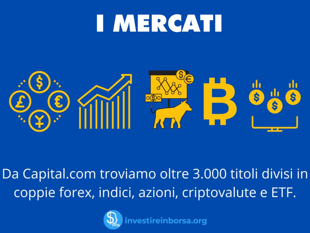 Mercati di Capital.com - infografica di InvestireInBorsa.org