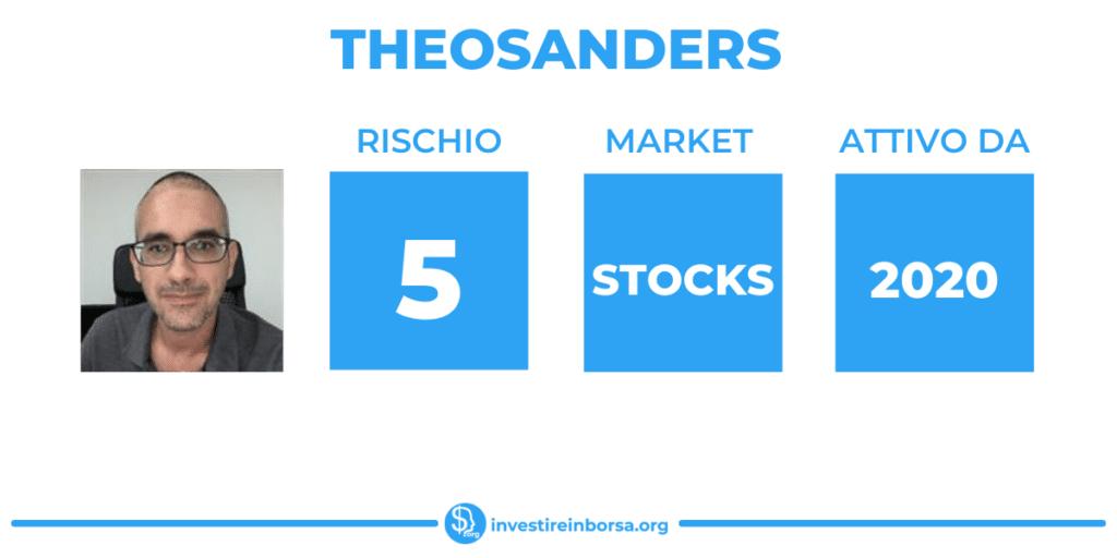 TheoSanders - scheda riassuntiva di InvestireInBorsa.org