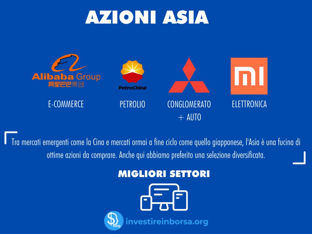 Azioni asiatiche da comprare - a cura di InvestireInBorsa.org