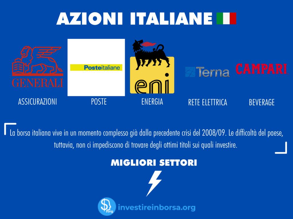 Azioni italiane da comprare - infografica - di InvestireInBorsa.org